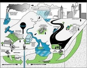 podczyszczanie wód gruntowych